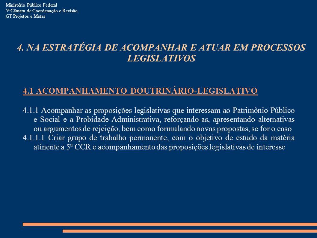 4. NA ESTRATÉGIA DE ACOMPANHAR E ATUAR EM PROCESSOS LEGISLATIVOS 4.1 ACOMPANHAMENTO DOUTRINÁRIO-LEGISLATIVO 4.1.1 Acompanhar as proposições legislativ