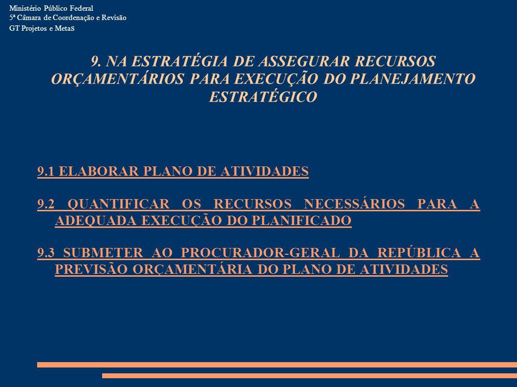 Ministério Público Federal 5ª Câmara de Coordenação e Revisão GT Projetos e Meta s 9. NA ESTRATÉGIA DE ASSEGURAR RECURSOS ORÇAMENTÁRIOS PARA EXECUÇÃO