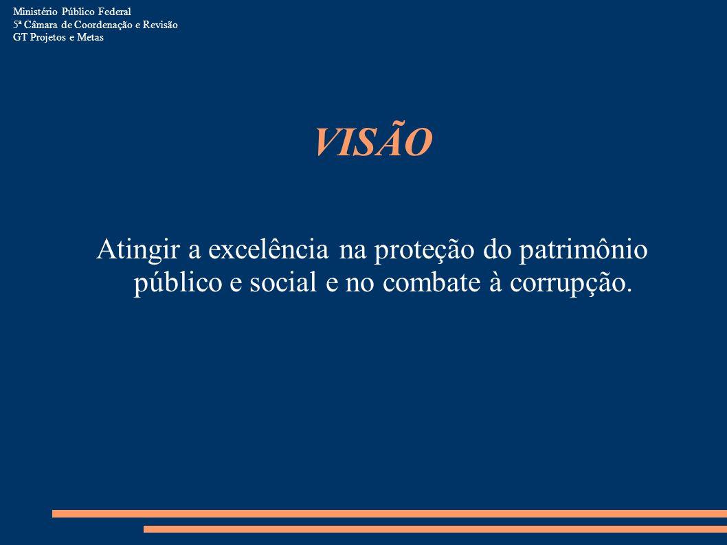 VISÃO Atingir a excelência na proteção do patrimônio público e social e no combate à corrupção. Ministério Público Federal 5ª Câmara de Coordenação e