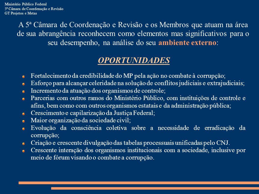 OPORTUNIDADES Fortalecimento da credibilidade do MP pela ação no combate à corrupção; Esforço para alcançar celeridade na solução de conflitos judicia