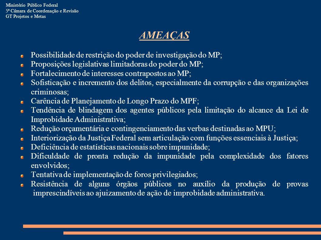 Ministério Público Federal 5ª Câmara de Coordenação e Revisão GT Projetos e Metas AMEAÇAS Possibilidade de restrição do poder de investigação do MP; P