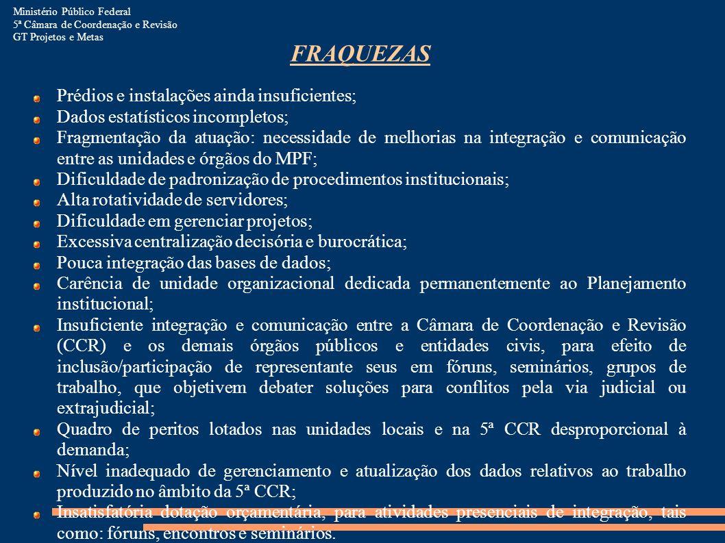 Ministério Público Federal 5ª Câmara de Coordenação e Revisão GT Projetos e Metas FRAQUEZAS Prédios e instalações ainda insuficientes; Dados estatísti