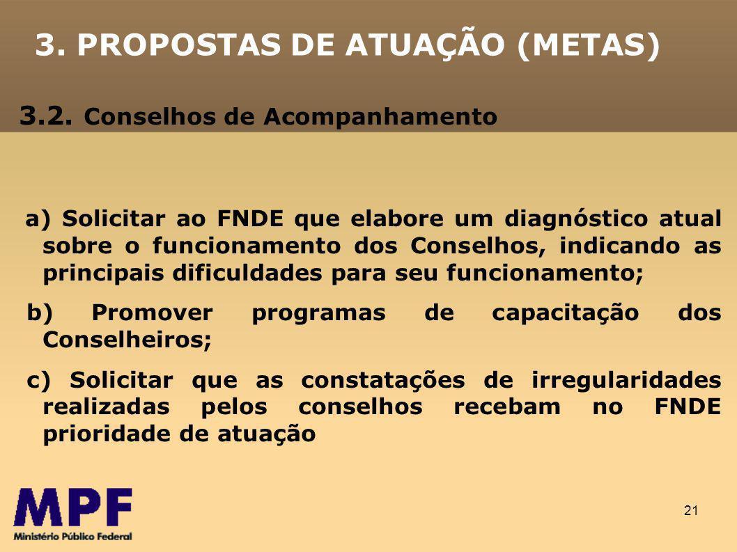 21 3.PROPOSTAS DE ATUAÇÃO (METAS) 3.2.