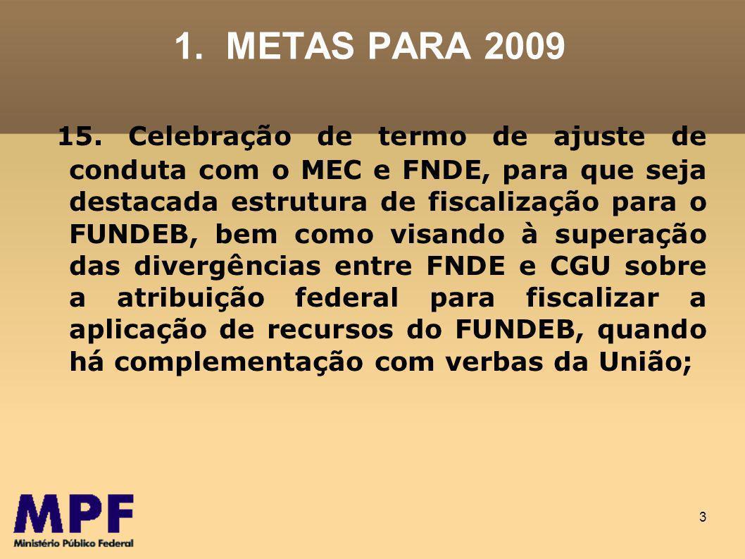 14 2.2 – Fiscalização do FUNDEB a) Competência para fiscalizar e julgar a prestação de contas - Entendimento da CGU (Ofício 10.838/2009, Parecer nº 028/2006/CGU-PR/ASJUR e Aviso nº 532/2004/CGU-PR) Sempre que houver complementação financeira por parte da União, dirigida ao FUNDEF (atualmente FUNDEB), competirá não só aos órgãos de controle externo e interno, mas também ao Ministério da Educação, a responsabilidade pela fiscalização da correta aplicação dos recursos transferidos.
