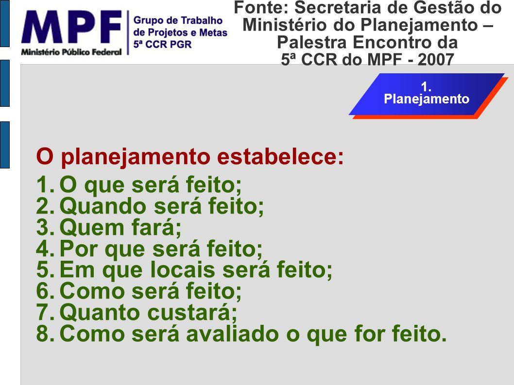 Fonte: Secretaria de Gestão do Ministério do Planejamento – Palestra Encontro da 5ª CCR do MPF - 2007 1. Planejamento 1. Planejamento O planejamento e