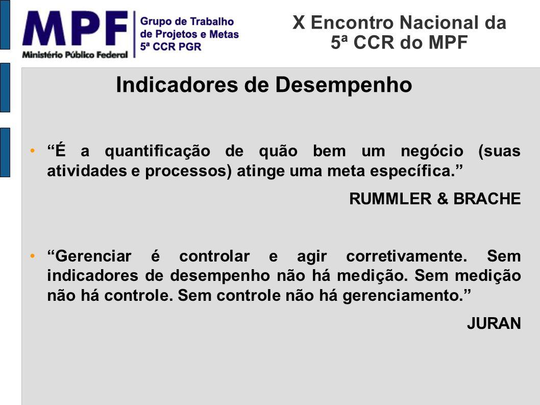 X Encontro Nacional da 5ª CCR do MPF Indicadores de Desempenho É a quantificação de quão bem um negócio (suas atividades e processos) atinge uma meta