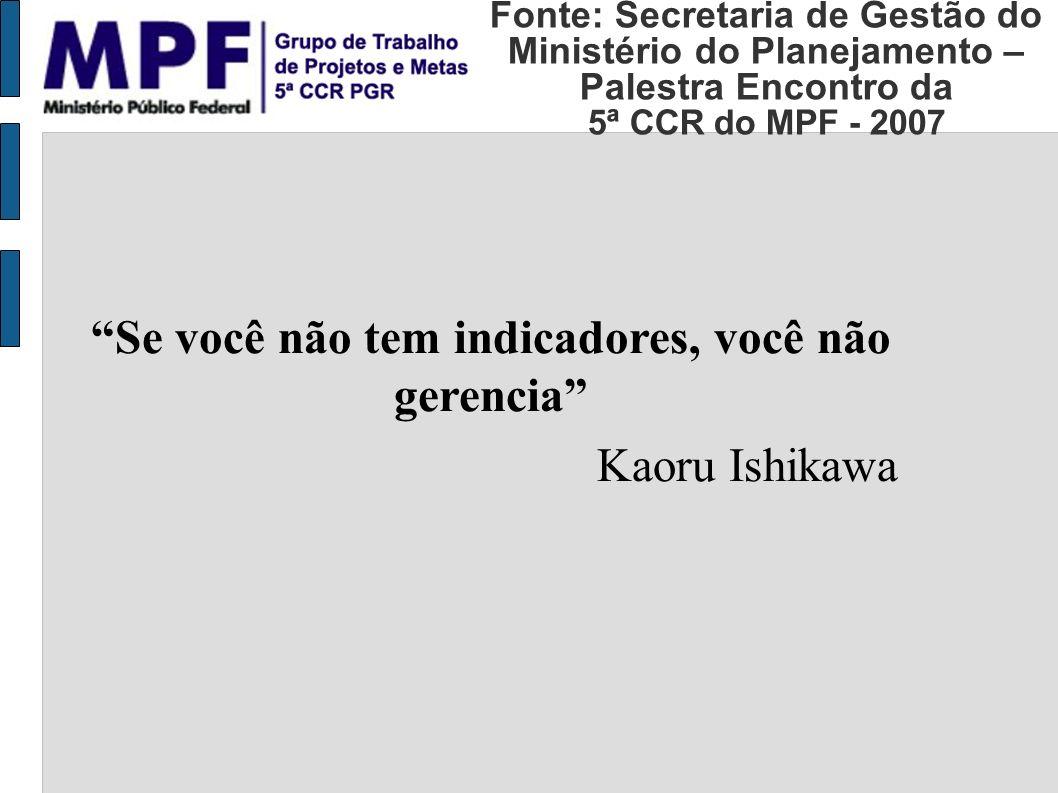 Fonte: Secretaria de Gestão do Ministério do Planejamento – Palestra Encontro da 5ª CCR do MPF - 2007 Se você não tem indicadores, você não gerencia K