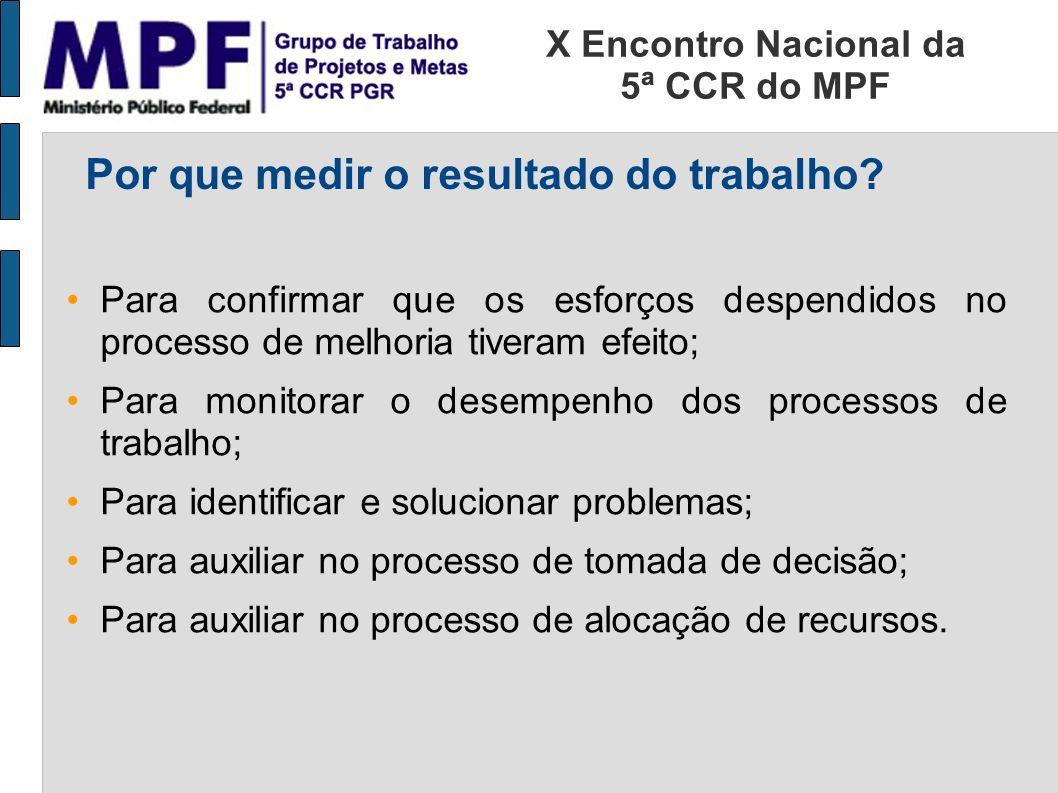 X Encontro Nacional da 5ª CCR do MPF Por que medir o resultado do trabalho? Para confirmar que os esforços despendidos no processo de melhoria tiveram