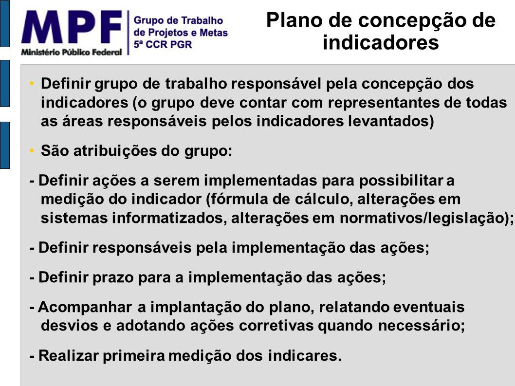 Plano de concepção de indicadores Definir grupo de trabalho responsável pela concepção dos indicadores (o grupo deve contar com representantes de toda