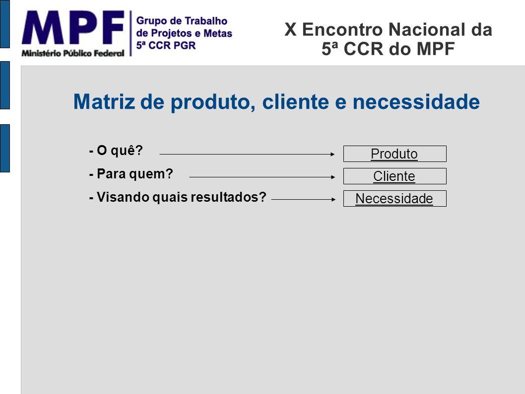 X Encontro Nacional da 5ª CCR do MPF Matriz de produto, cliente e necessidade Produto Cliente Necessidade - O quê? - Para quem? - Visando quais result