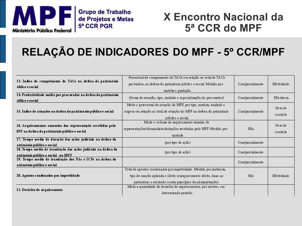 X Encontro Nacional da 5ª CCR do MPF RELAÇÃO DE INDICADORES DO MPF - 5º CCR/MPF