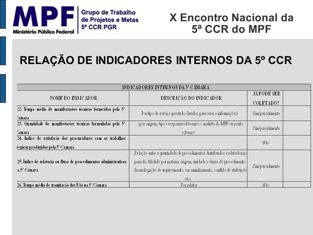 X Encontro Nacional da 5ª CCR do MPF RELAÇÃO DE INDICADORES INTERNOS DA 5º CCR
