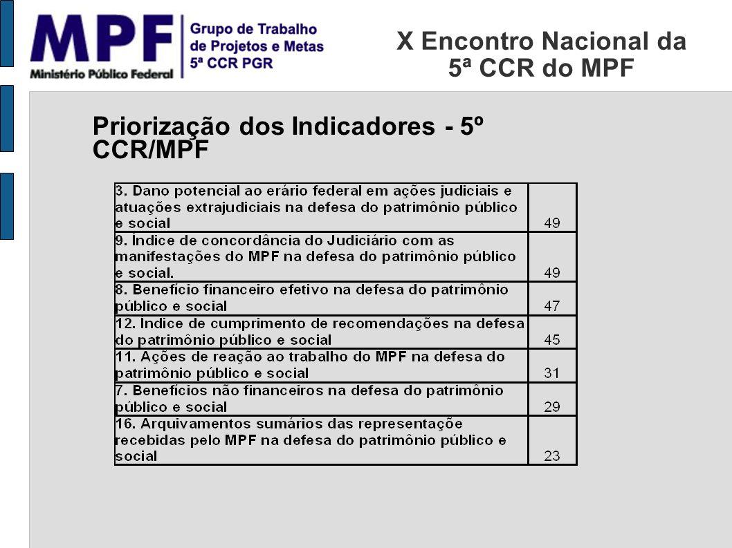 X Encontro Nacional da 5ª CCR do MPF Priorização dos Indicadores - 5º CCR/MPF