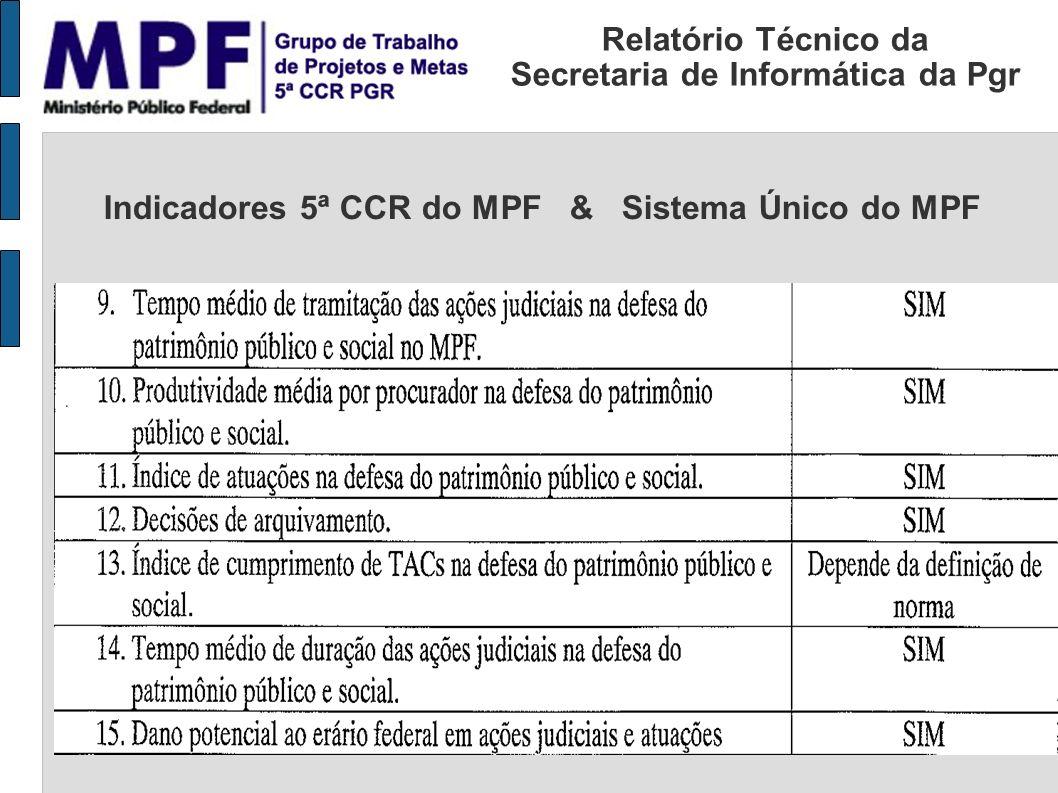 Relatório Técnico da Secretaria de Informática da Pgr Indicadores 5ª CCR do MPF & Sistema Único do MPF