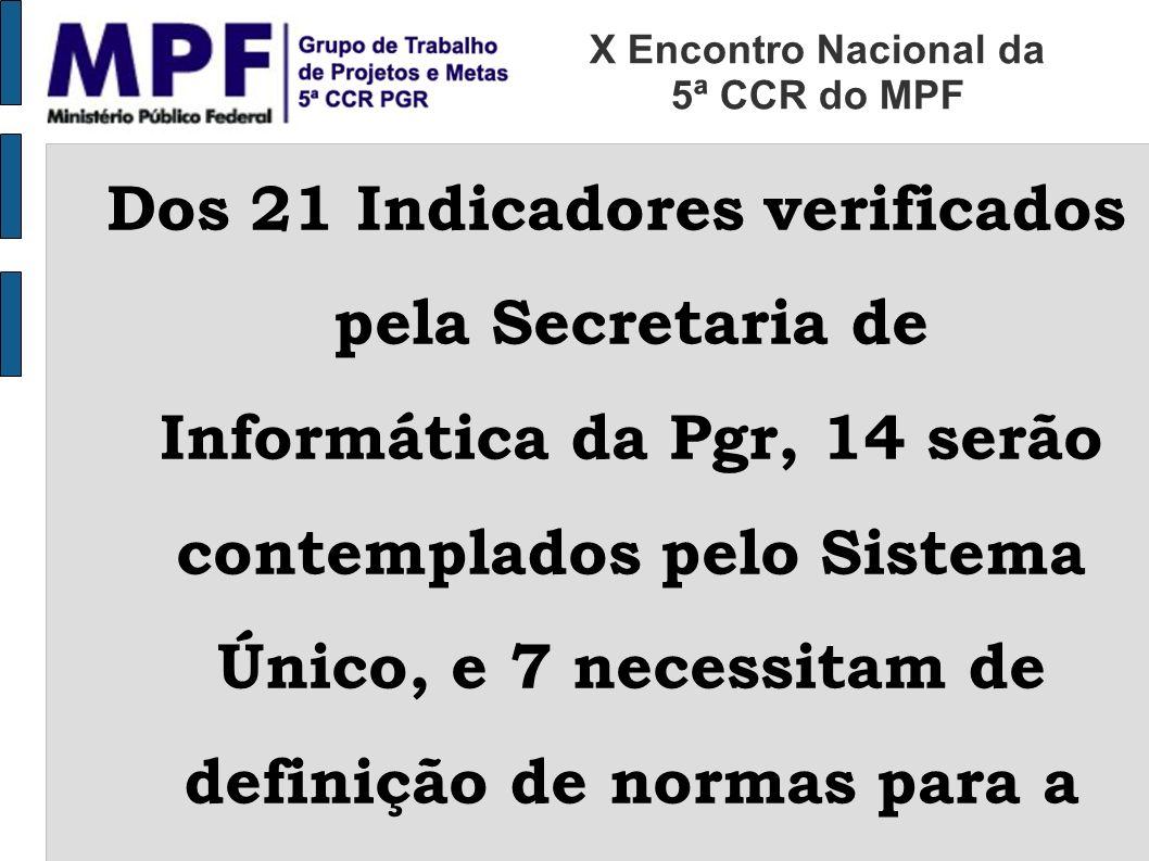 Dos 21 Indicadores verificados pela Secretaria de Informática da Pgr, 14 serão contemplados pelo Sistema Único, e 7 necessitam de definição de normas