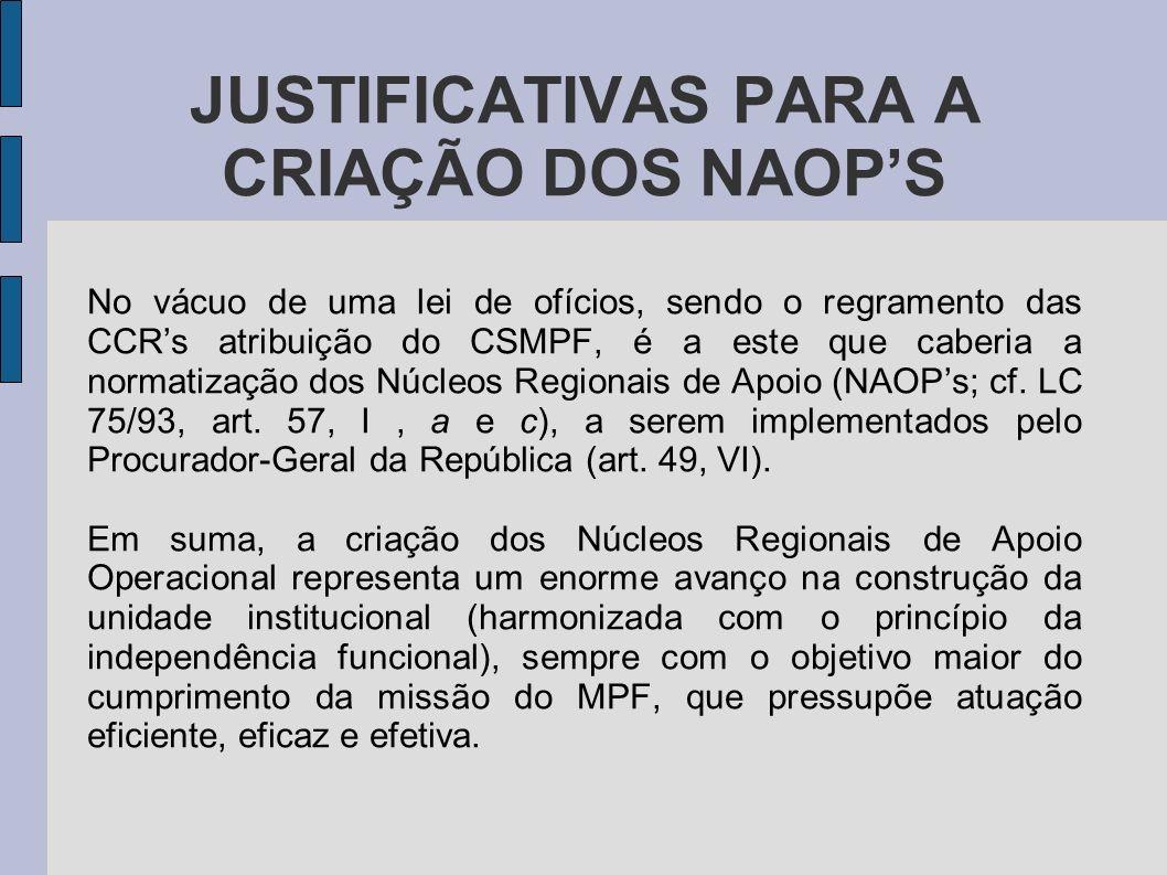 JUSTIFICATIVAS PARA A CRIAÇÃO DOS NAOPS No vácuo de uma lei de ofícios, sendo o regramento das CCRs atribuição do CSMPF, é a este que caberia a normat