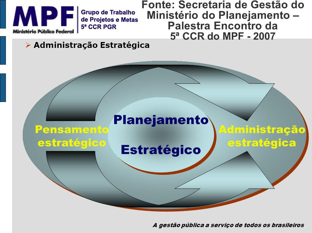 Fonte: Secretaria de Gestão do Ministério do Planejamento – Palestra Encontro da 5ª CCR do MPF - 2007 A gestão pública a serviço de todos os brasileir