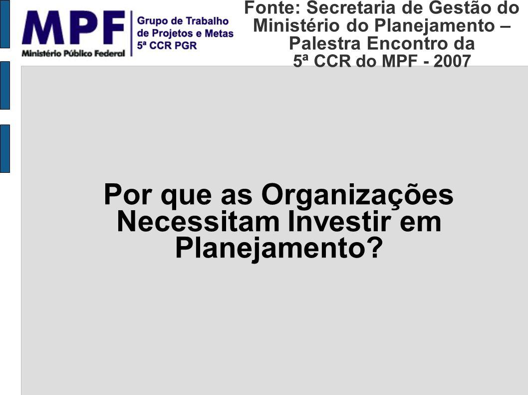 Fonte: Secretaria de Gestão do Ministério do Planejamento – Palestra Encontro da 5ª CCR do MPF - 2007 Por que as Organizações Necessitam Investir em P