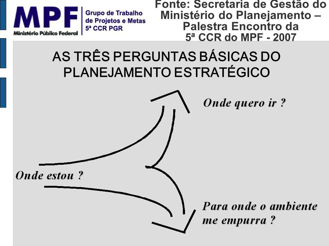 Fonte: Secretaria de Gestão do Ministério do Planejamento – Palestra Encontro da 5ª CCR do MPF - 2007 AS TRÊS PERGUNTAS BÁSICAS DO PLANEJAMENTO ESTRAT