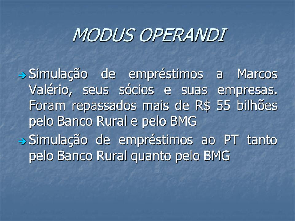 MODUS OPERANDI Simulação de empréstimos a Marcos Valério, seus sócios e suas empresas. Foram repassados mais de R$ 55 bilhões pelo Banco Rural e pelo