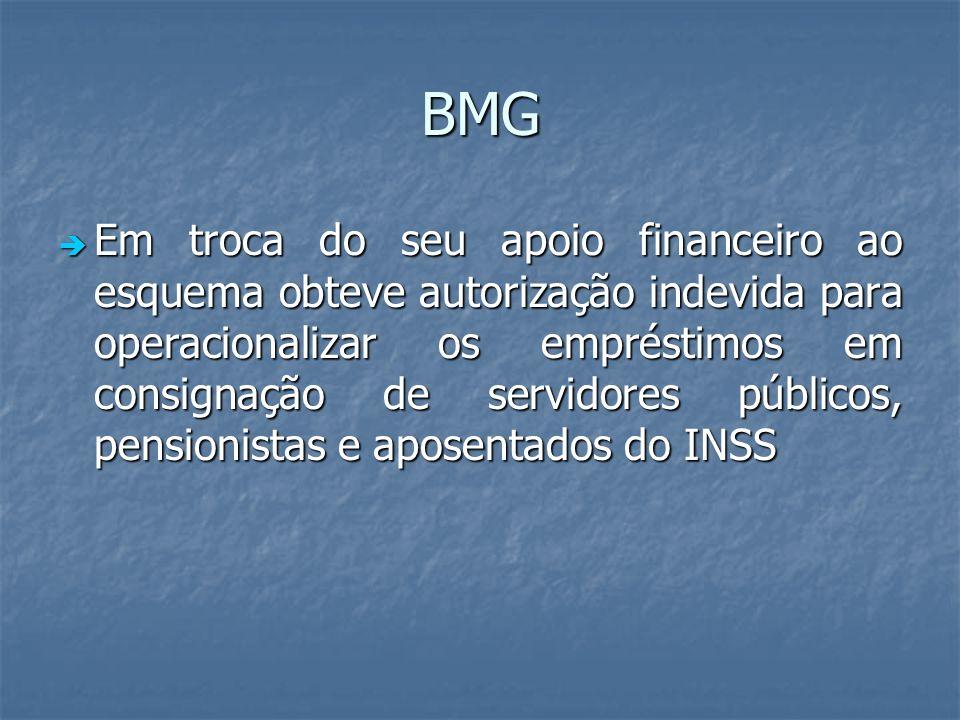 BMG Em troca do seu apoio financeiro ao esquema obteve autorização indevida para operacionalizar os empréstimos em consignação de servidores públicos,
