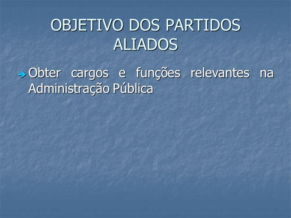 OBJETIVO DOS PARTIDOS ALIADOS Obter cargos e funções relevantes na Administração Pública Obter cargos e funções relevantes na Administração Pública