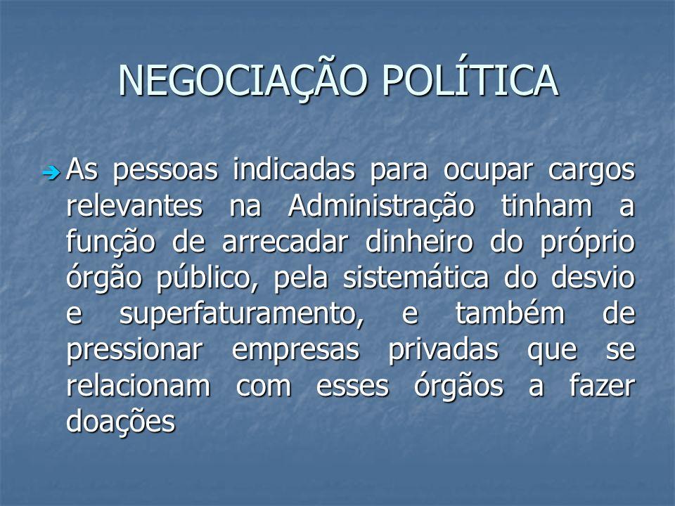 NEGOCIAÇÃO POLÍTICA As pessoas indicadas para ocupar cargos relevantes na Administração tinham a função de arrecadar dinheiro do próprio órgão público