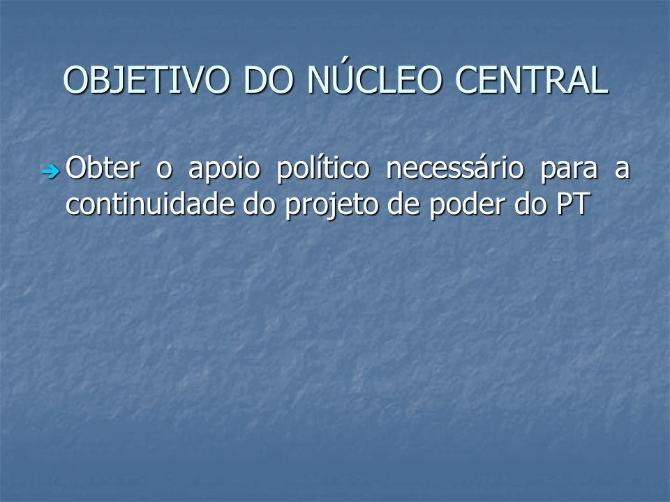 OBJETIVO DO NÚCLEO CENTRAL Obter o apoio político necessário para a continuidade do projeto de poder do PT Obter o apoio político necessário para a co