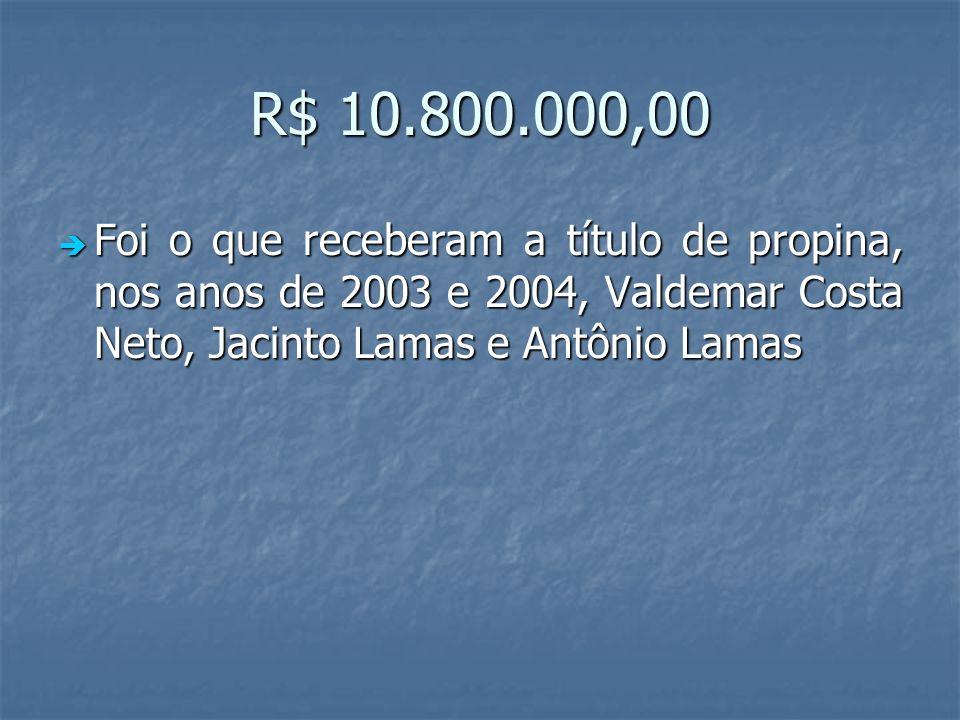 R$ 10.800.000,00 Foi o que receberam a título de propina, nos anos de 2003 e 2004, Valdemar Costa Neto, Jacinto Lamas e Antônio Lamas Foi o que recebe