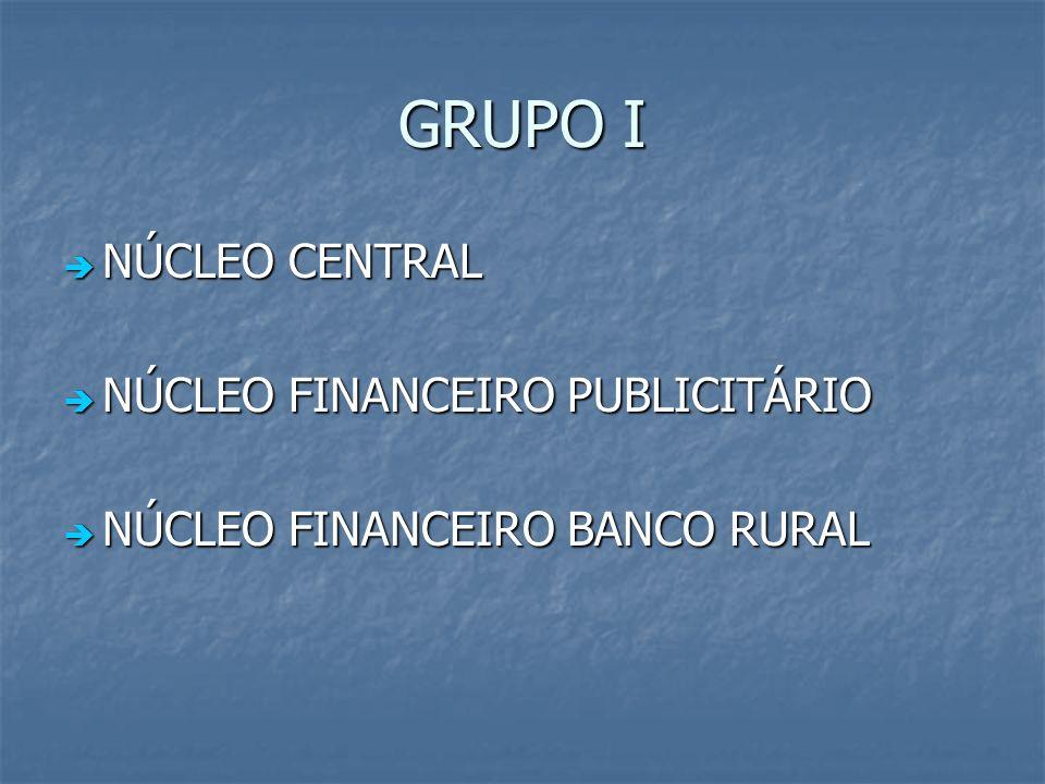 GRUPO I NÚCLEO CENTRAL NÚCLEO CENTRAL NÚCLEO FINANCEIRO PUBLICITÁRIO NÚCLEO FINANCEIRO PUBLICITÁRIO NÚCLEO FINANCEIRO BANCO RURAL NÚCLEO FINANCEIRO BA