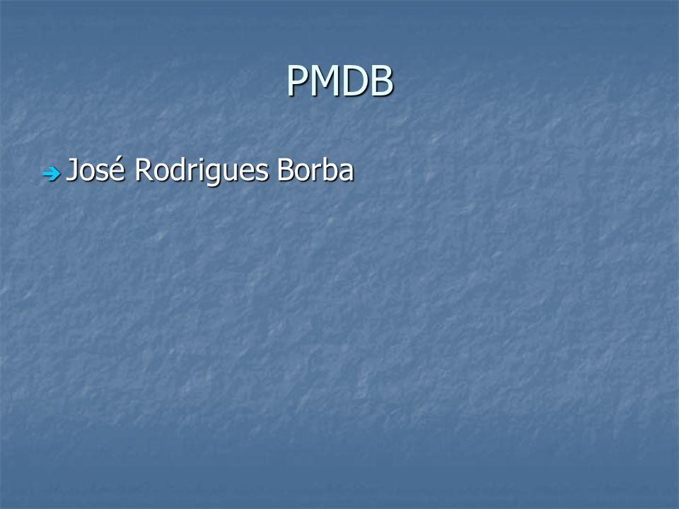 PMDB José Rodrigues Borba José Rodrigues Borba