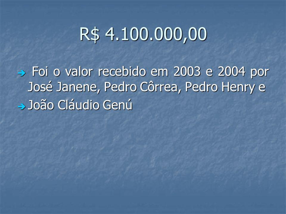 R$ 4.100.000,00 Foi o valor recebido em 2003 e 2004 por José Janene, Pedro Côrrea, Pedro Henry e Foi o valor recebido em 2003 e 2004 por José Janene,