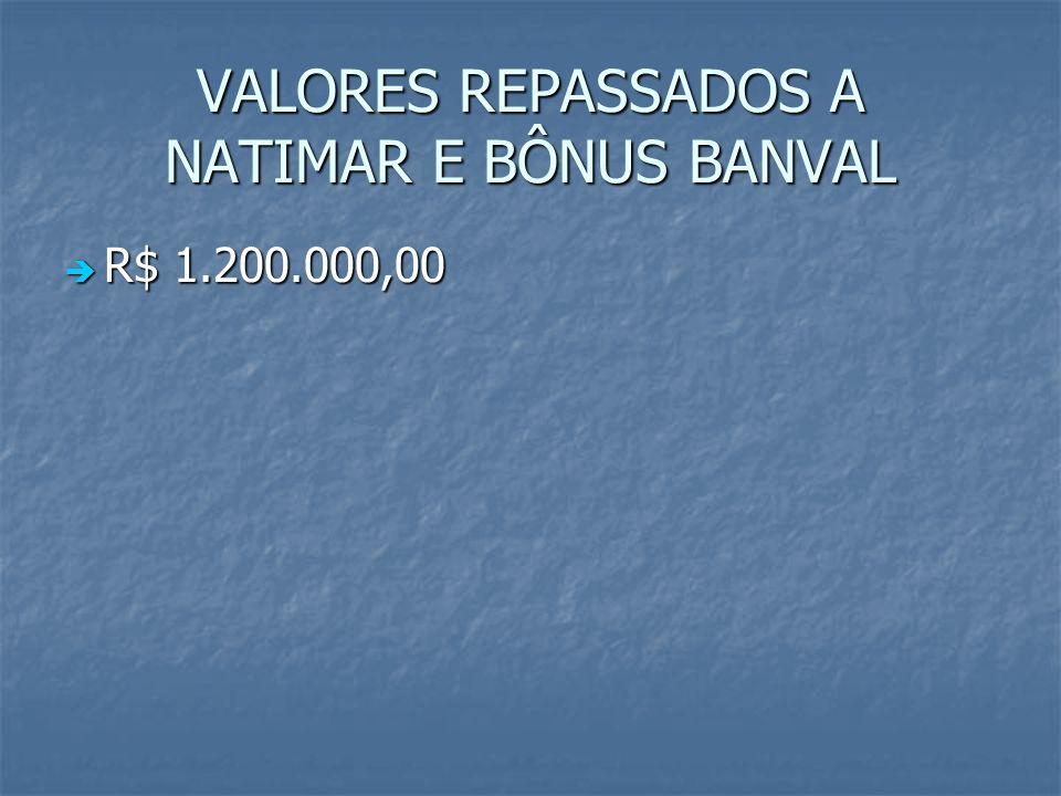 VALORES REPASSADOS A NATIMAR E BÔNUS BANVAL R$ 1.200.000,00 R$ 1.200.000,00