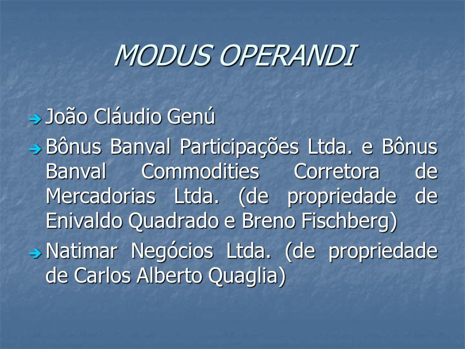 MODUS OPERANDI João Cláudio Genú João Cláudio Genú Bônus Banval Participações Ltda. e Bônus Banval Commodities Corretora de Mercadorias Ltda. (de prop
