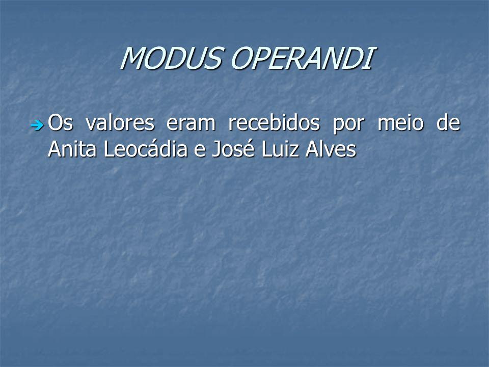 MODUS OPERANDI Os valores eram recebidos por meio de Anita Leocádia e José Luiz Alves Os valores eram recebidos por meio de Anita Leocádia e José Luiz