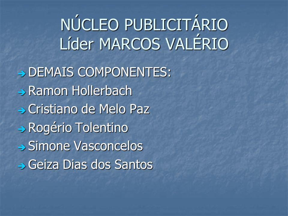 NÚCLEO PUBLICITÁRIO Líder MARCOS VALÉRIO DEMAIS COMPONENTES: DEMAIS COMPONENTES: Ramon Hollerbach Ramon Hollerbach Cristiano de Melo Paz Cristiano de