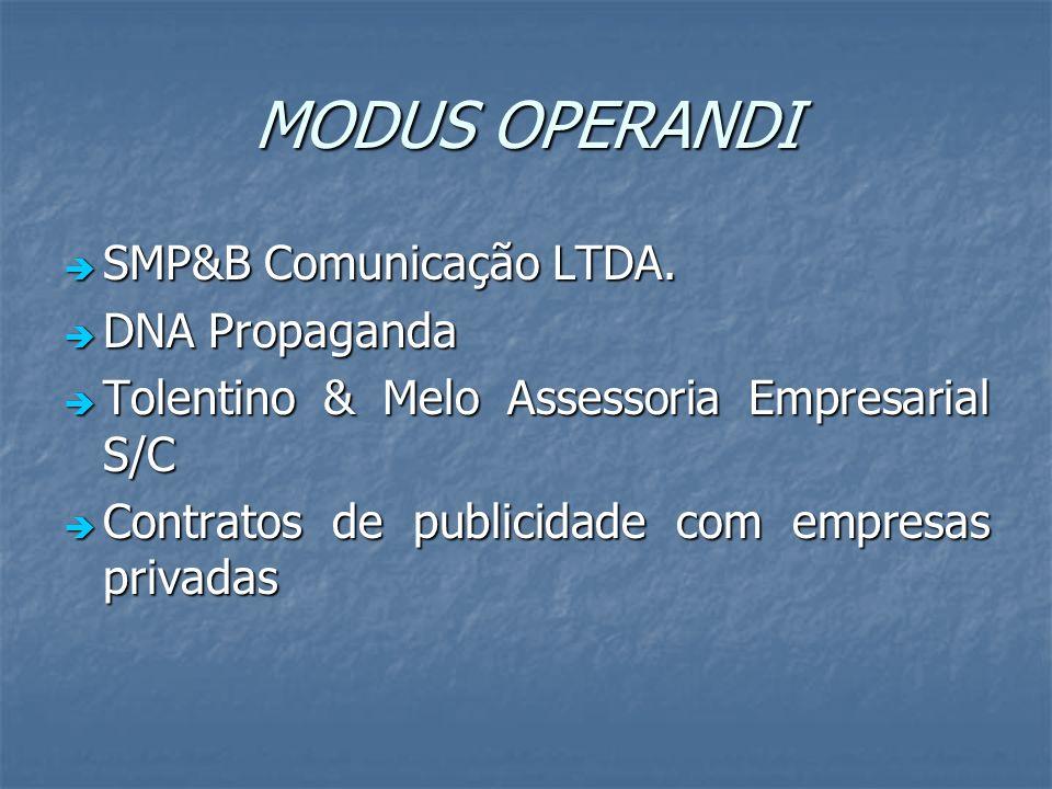 MODUS OPERANDI SMP&B Comunicação LTDA. SMP&B Comunicação LTDA. DNA Propaganda DNA Propaganda Tolentino & Melo Assessoria Empresarial S/C Tolentino & M