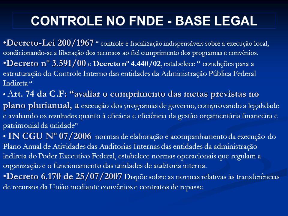 CONTROLE NO FNDE - BASE LEGAL Decreto-Lei 200/1967Decreto-Lei 200/1967 controle e fiscalização indispensáveis sobre a execução local, condicionando-se