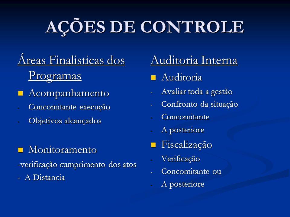 AÇÕES DE CONTROLE Áreas Finalisticas dos Programas Acompanhamento Acompanhamento - Concomitante execução - Objetivos alcançados Monitoramento Monitora
