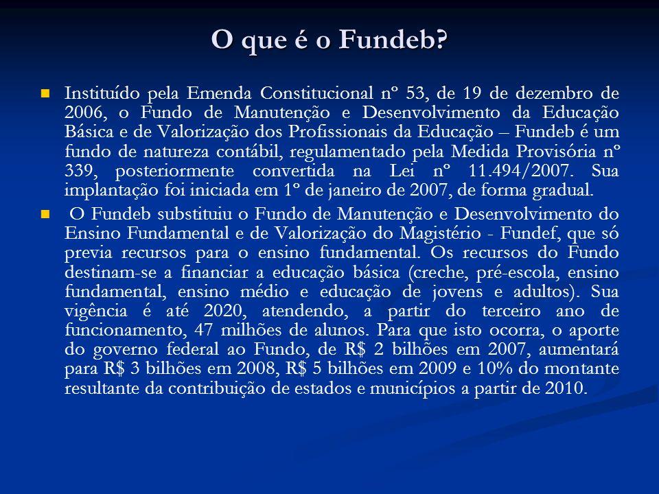Composição do Fundeb FPM FPE ICMS IPIexp LC 87 ITR ITCMD IPVA Complementação União Juros, multas e Dívida Ativa sobre as fontes mães do Fundeb Rendimentos das eventuais aplicações financeiras com recursos do Fundeb Recursos que faziam parte do Fundef: 16,66% em 2007 18,33% em 2008 e 20% a partir de 2009 Recursos novos: 6,66% em 2007 13,33% em 2008 e 20% a partir de 2009 Complementação da União (valores corrigidos) R$ 2 bilhões em 2007 R$ 3,2 bilhões em 2008 R$ 5,1 bilhões em 2009 10% da contrib.