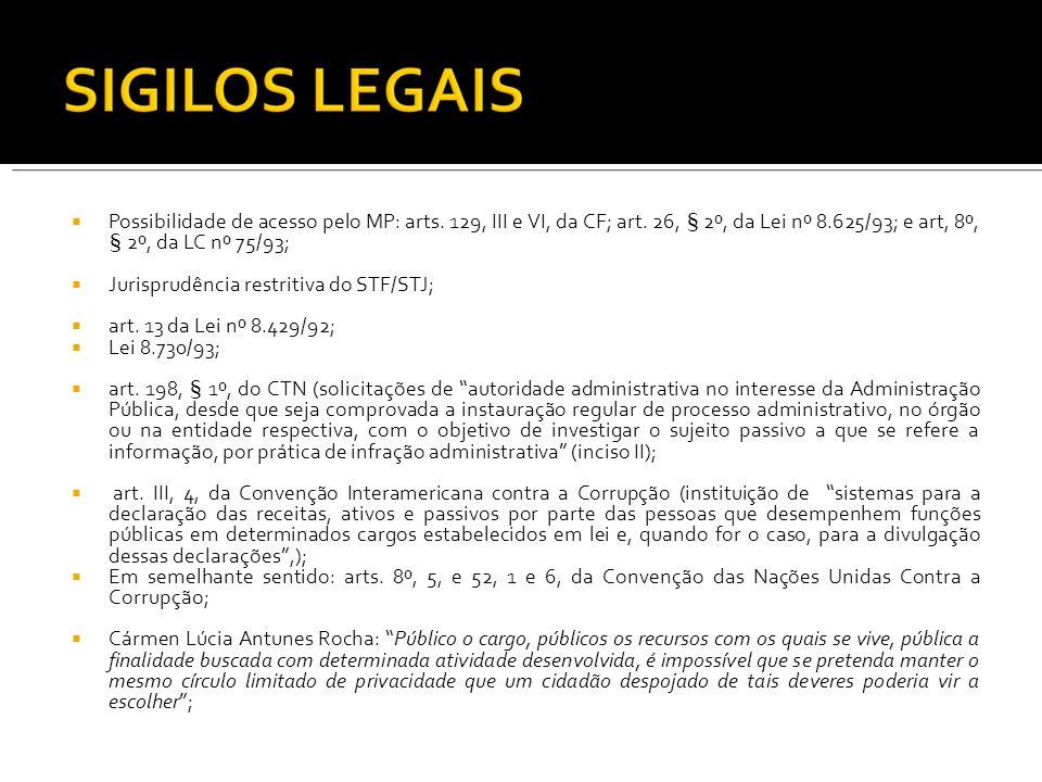 Possibilidade de acesso pelo MP: arts. 129, III e VI, da CF; art. 26, § 2º, da Lei nº 8.625/93; e art, 8º, § 2º, da LC nº 75/93; Jurisprudência restri