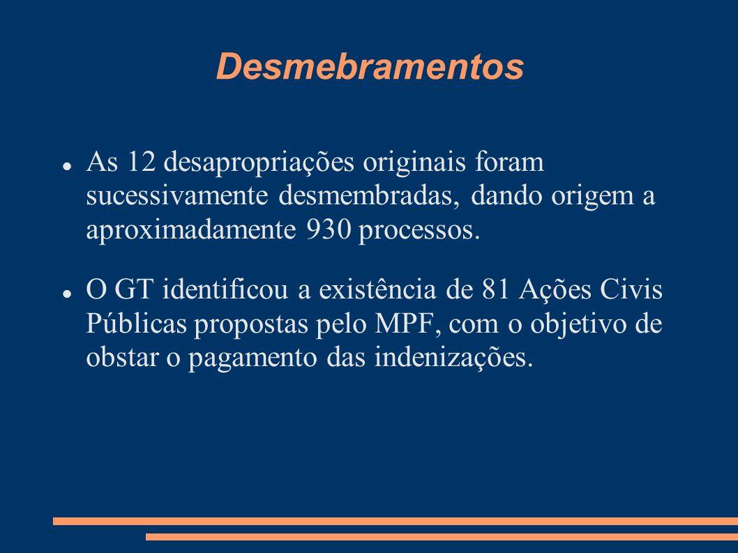 Desmebramentos As 12 desapropriações originais foram sucessivamente desmembradas, dando origem a aproximadamente 930 processos. O GT identificou a exi
