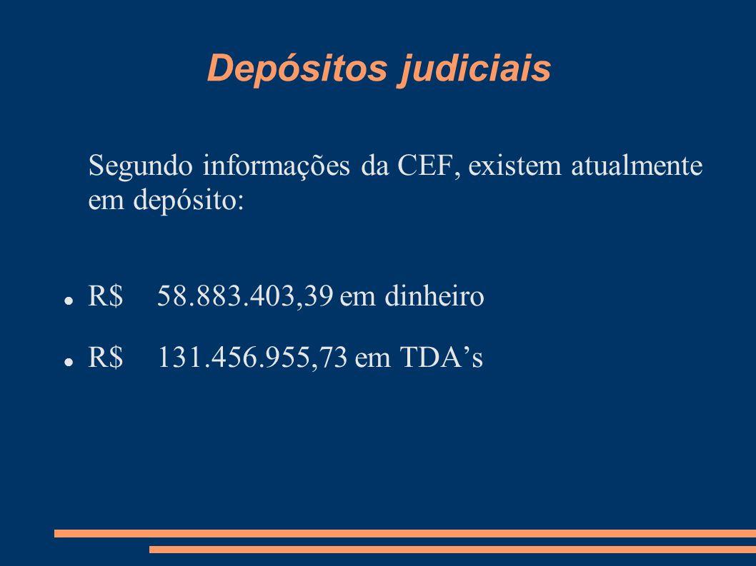 Depósitos judiciais Segundo informações da CEF, existem atualmente em depósito: R$ 58.883.403,39 em dinheiro R$ 131.456.955,73 em TDAs