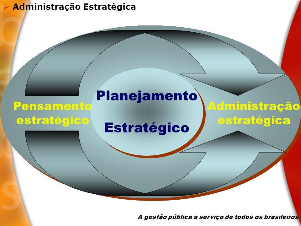A gestão pública a serviço de todos os brasileiros Planejamento Estratégico Planejamento Estratégico Pensamento estratégico Administração estratégica