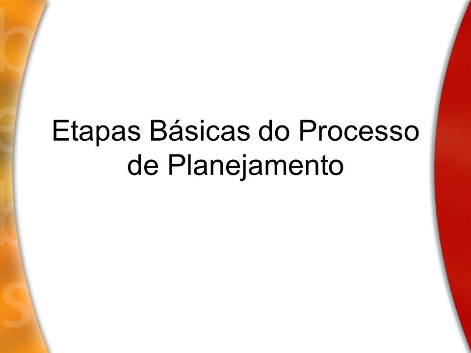 Etapas Básicas do Processo de Planejamento