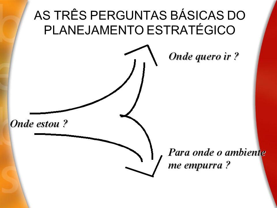 AS TRÊS PERGUNTAS BÁSICAS DO PLANEJAMENTO ESTRATÉGICO