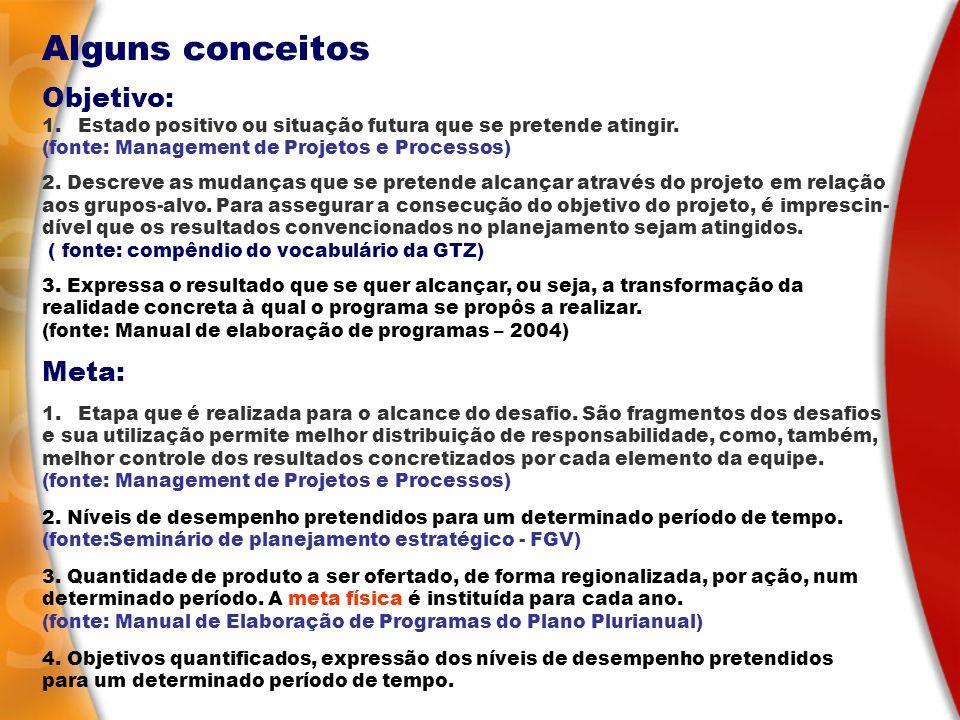 Alguns conceitos Objetivo: 1.Estado positivo ou situação futura que se pretende atingir. (fonte: Management de Projetos e Processos) 2. Descreve as mu