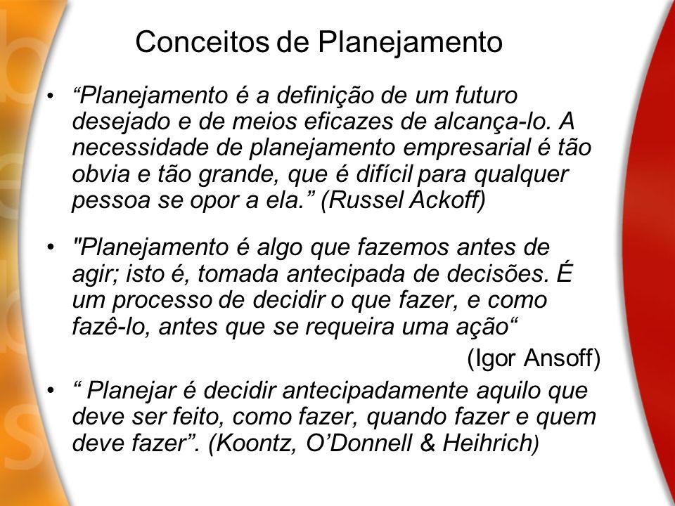 Conceitos de Planejamento Planejamento é a definição de um futuro desejado e de meios eficazes de alcança-lo. A necessidade de planejamento empresaria
