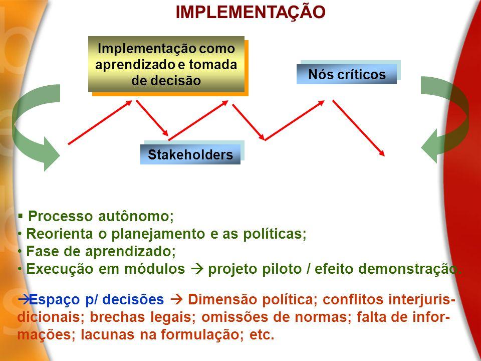 Implementação como aprendizado e tomada de decisão Implementação como aprendizado e tomada de decisão Nós críticos IMPLEMENTAÇÃO Processo autônomo; Re