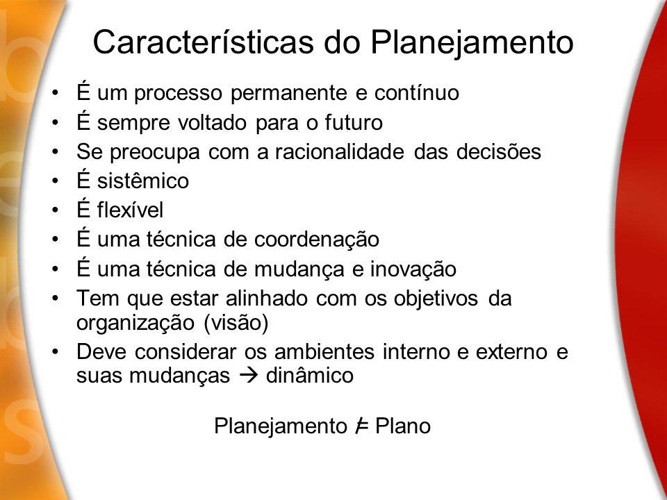 Características do Planejamento É um processo permanente e contínuo É sempre voltado para o futuro Se preocupa com a racionalidade das decisões É sist